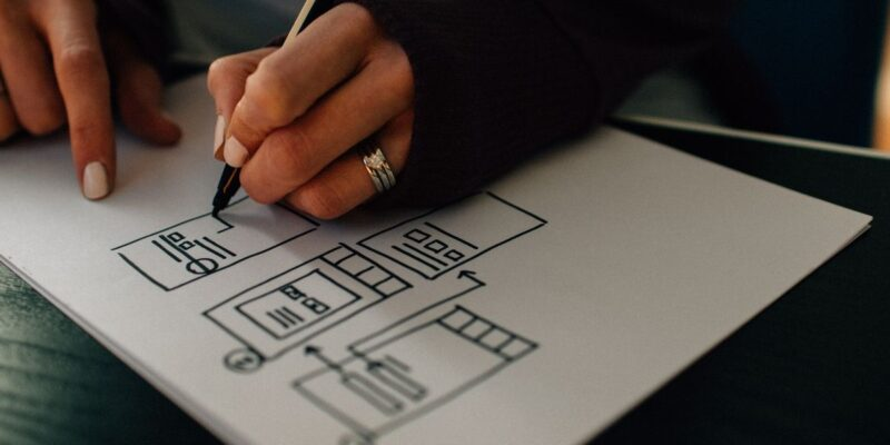 3tecsolutions-ecommerce-marketing-strategy
